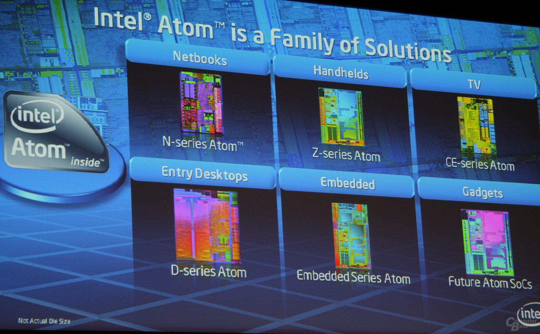 Atom ist überall