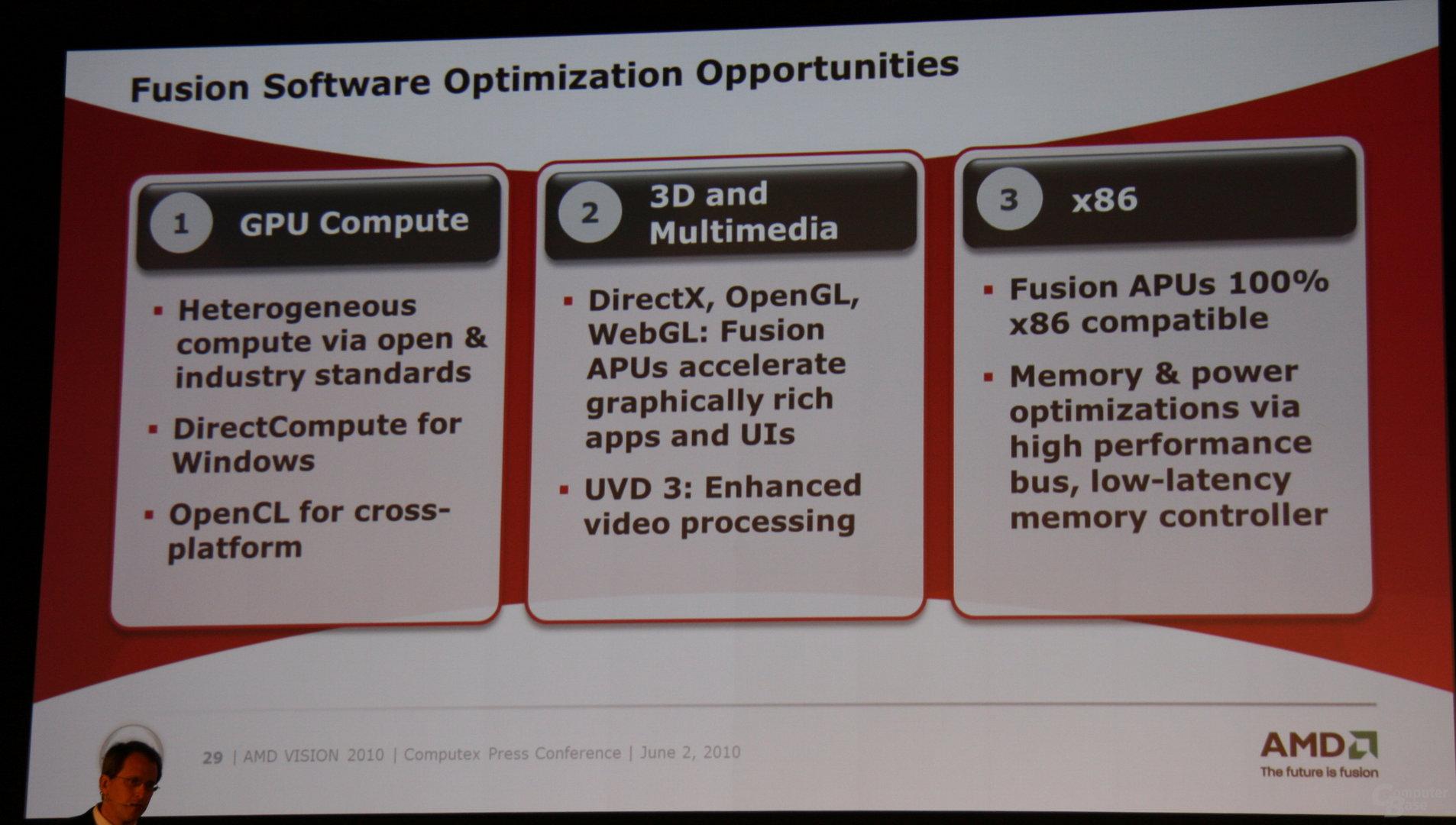 optimierte Software für Fusion