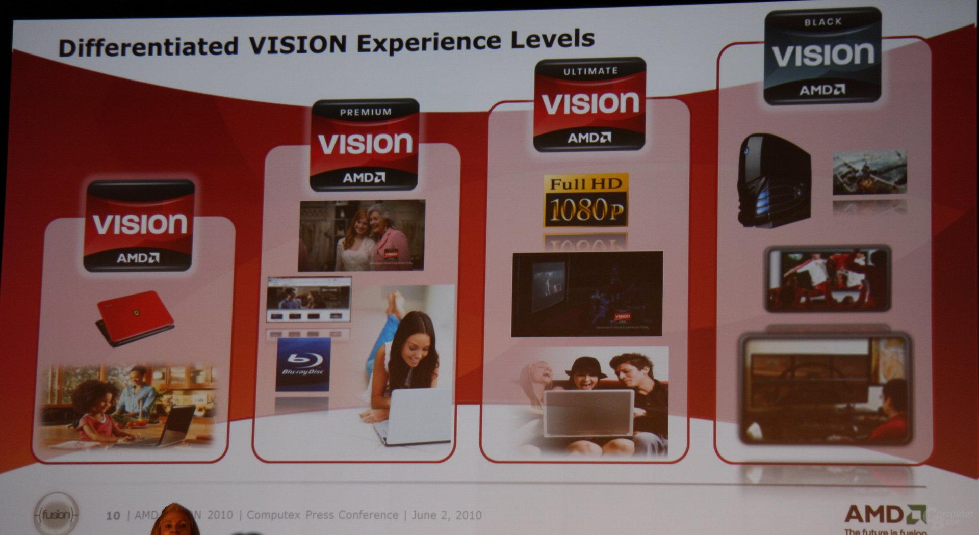 Vision-Logos und Anforderungen
