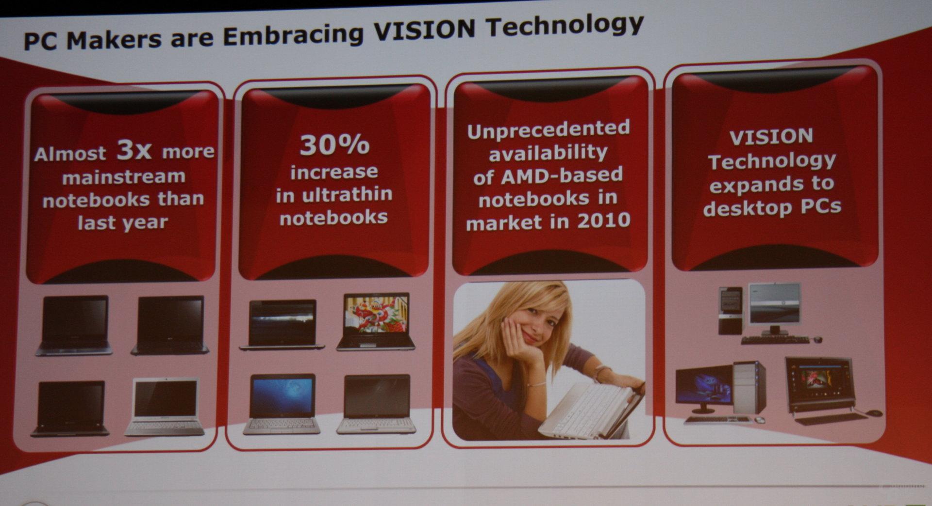Vision auch bald auf dem Desktop
