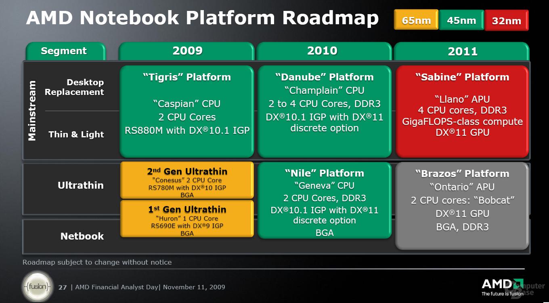 Notebook-Pläne von AMD