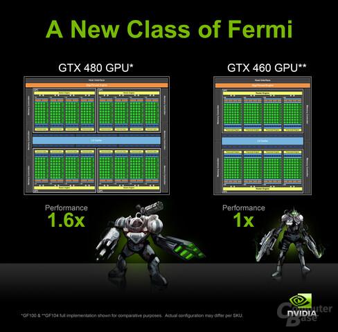 GF104-Architektur