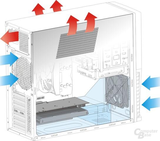 Kühlkonzept des Arctic Cooling Silentium T11