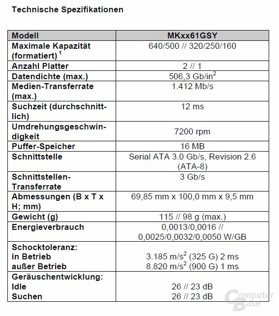 Toshiba MKxx61GSY