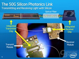 The 50G Si Photonics Link