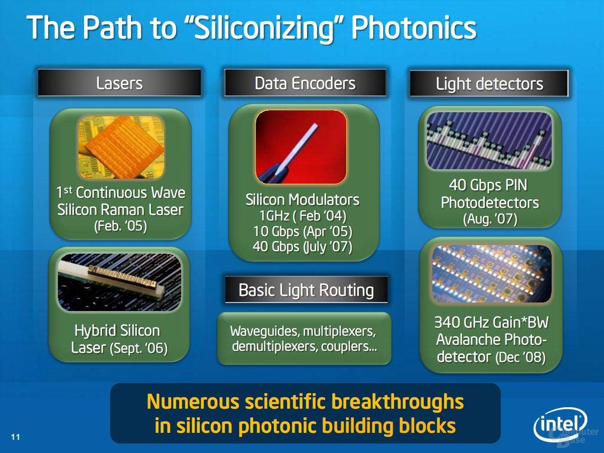 "The Path to ""Siliconizing"" Photonics"