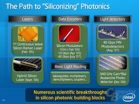 "The Path to ""Siliconizing"" Photonics"