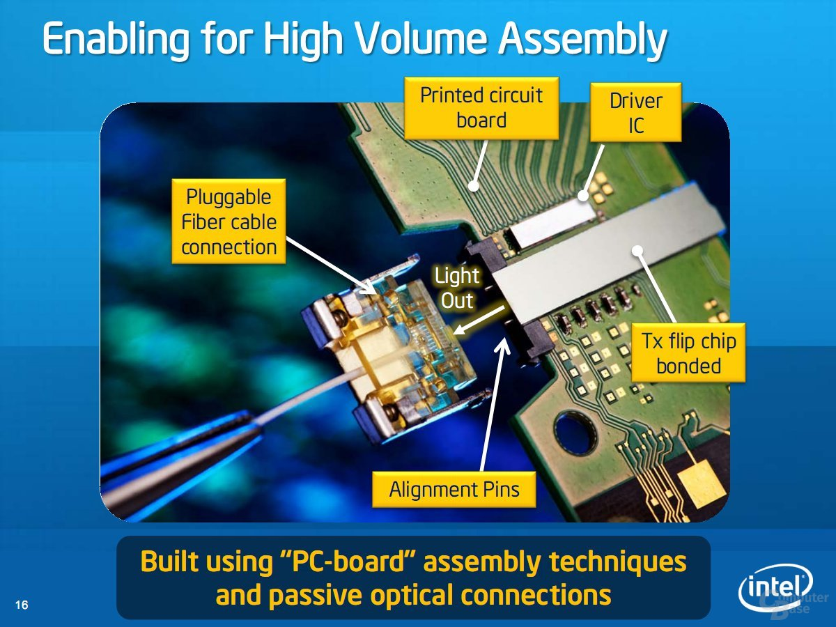 Enabling for High Volume Assembly