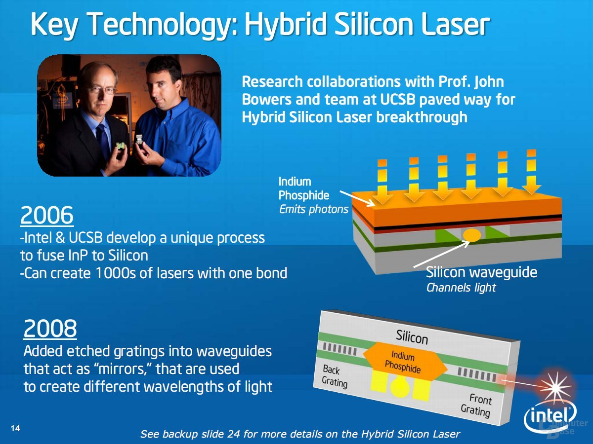 Hybrid Silicon Laser