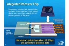 Integrated Receiver Chip