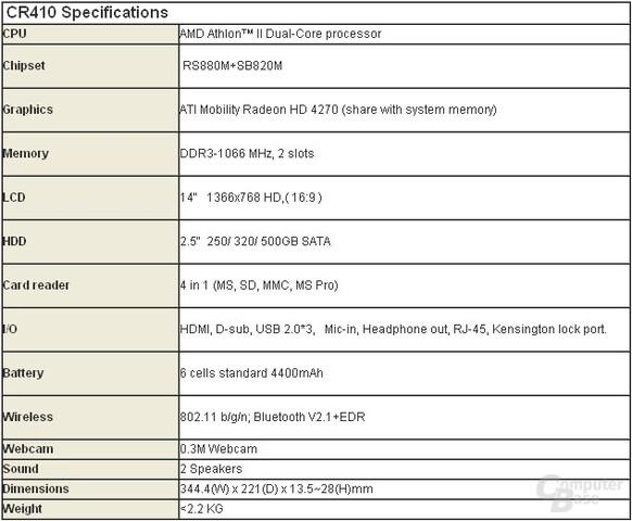 MSI CR410 mit AMDs Danube-Plattform