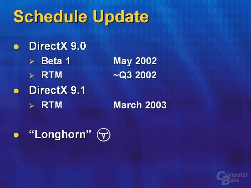 DirectX 9x Roadmap