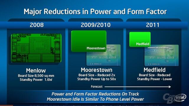 """Intel-Plattform """"Medfield"""""""
