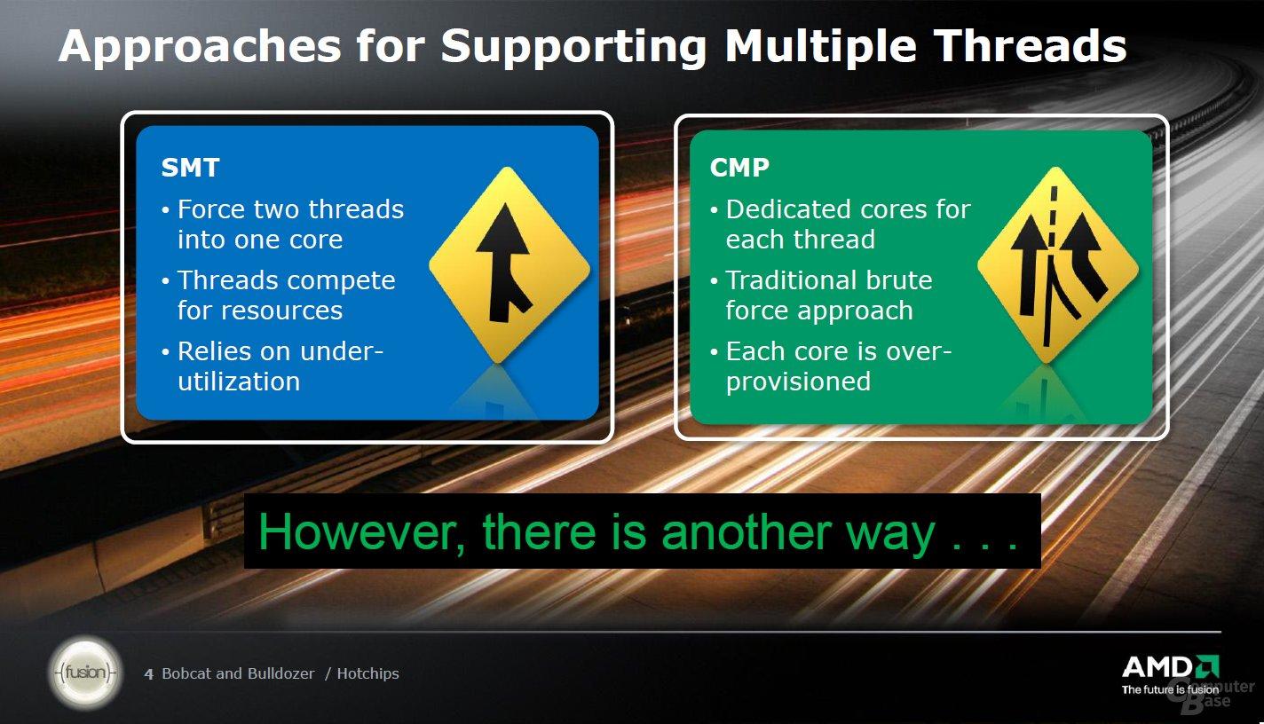 SMT und CMP