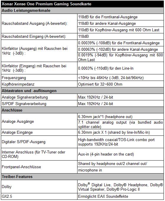 Technische Daten Asus Xonar Xense
