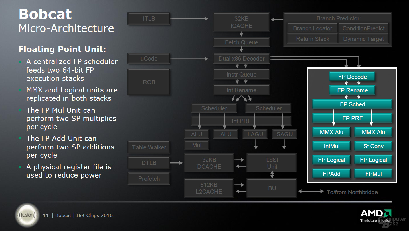 """AMDs """"Bobcat""""-Präsentation bei """"Hot Chips 22"""""""