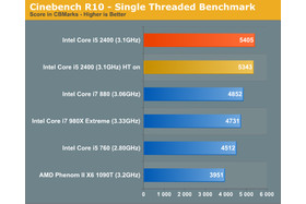 Sandy Bridge mit 3,1 GHz im Test