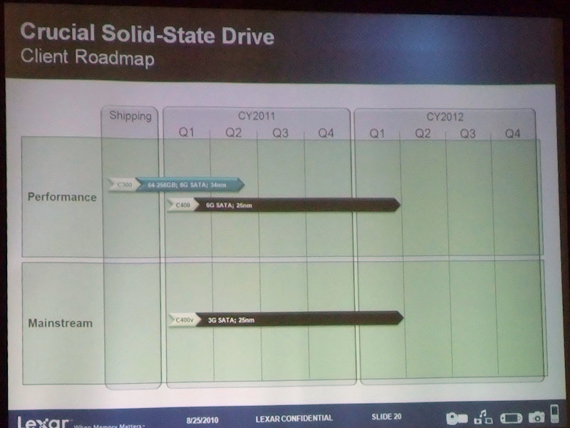 Microns SSD-Roadmap | Quelle: PC Watch