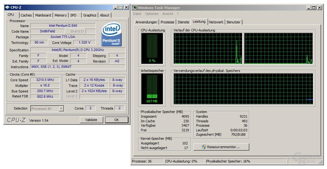 Pentium D 840 mit zwei Threads