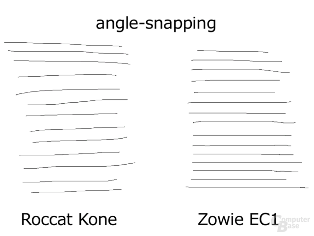 "Zowie EC1: ""angle-snapping"""