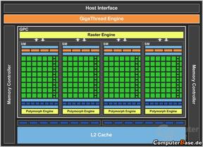 GF106 auf der GeForce GTS 450