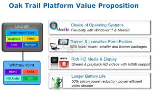 """""""Oak Trail""""-Plattform"""