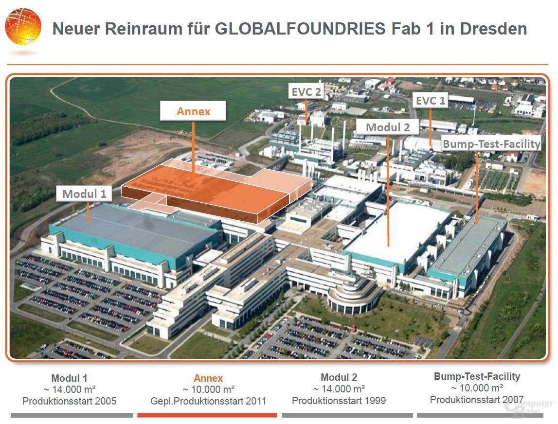 Umbau von Globalfoundries Fab 1