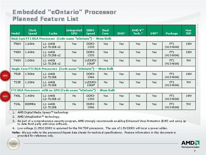 """AMDs Embedded-Prozessoren """"eOntario"""""""