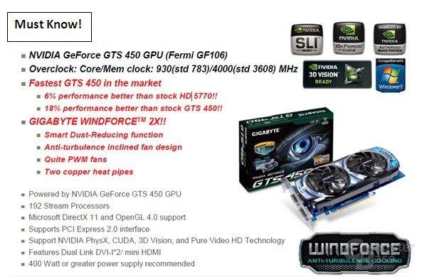 Gigabyte GV-N450OC2-1GI