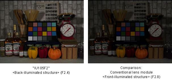 Sony Exmor R-Sensor: Vergleichsaufnahme