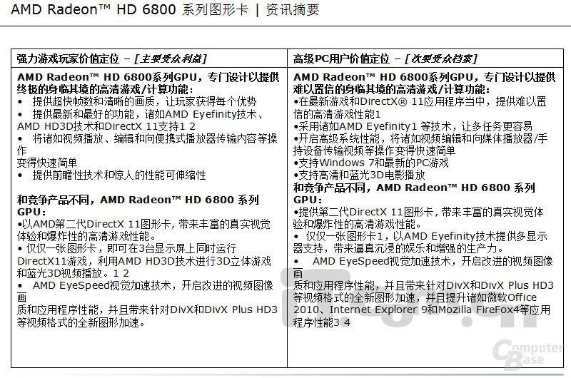 technische Details der AMD Radeon HD 6800