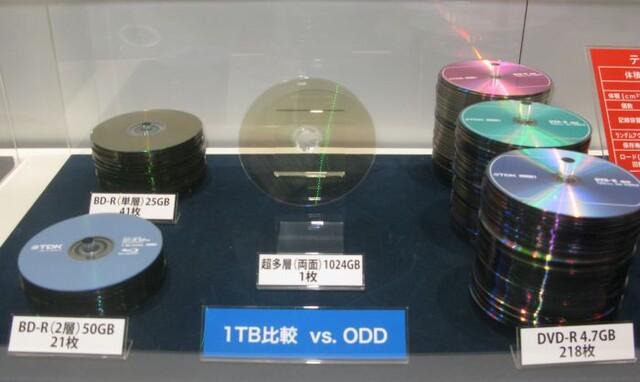 Auf Blu-ray-Technik basierende 1-TB-Disk von TDK | Quelle: Tech-On!