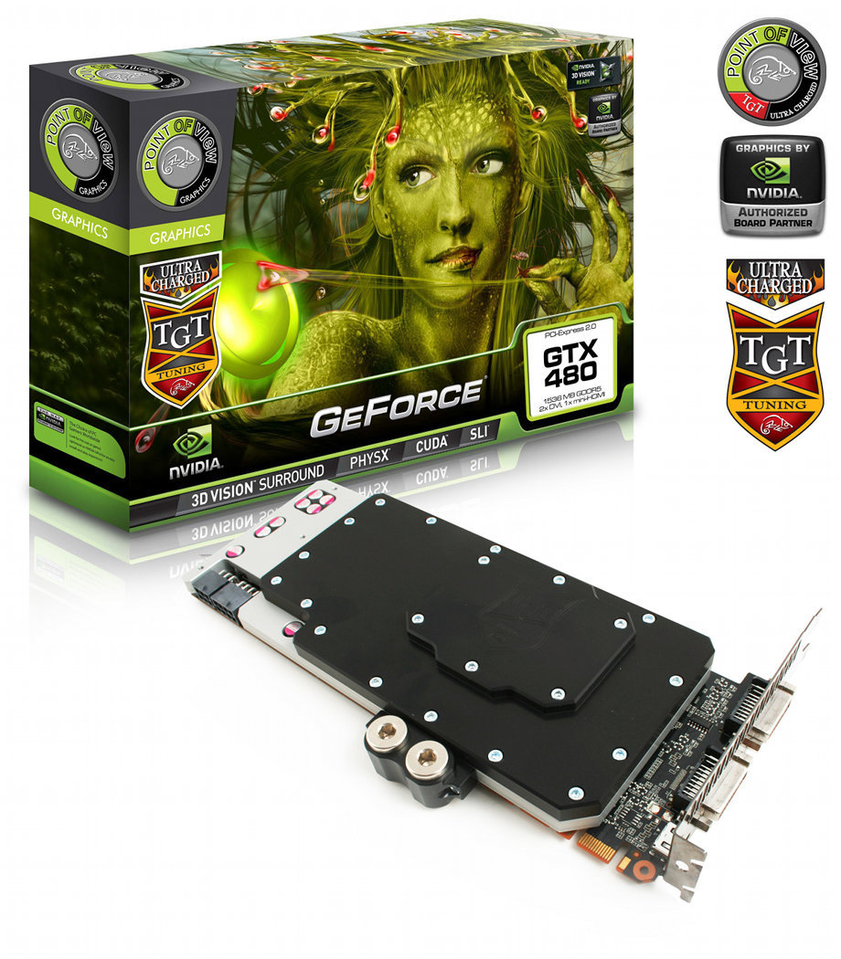 Point of View GeForce GTX 480 TGT Beast Edition