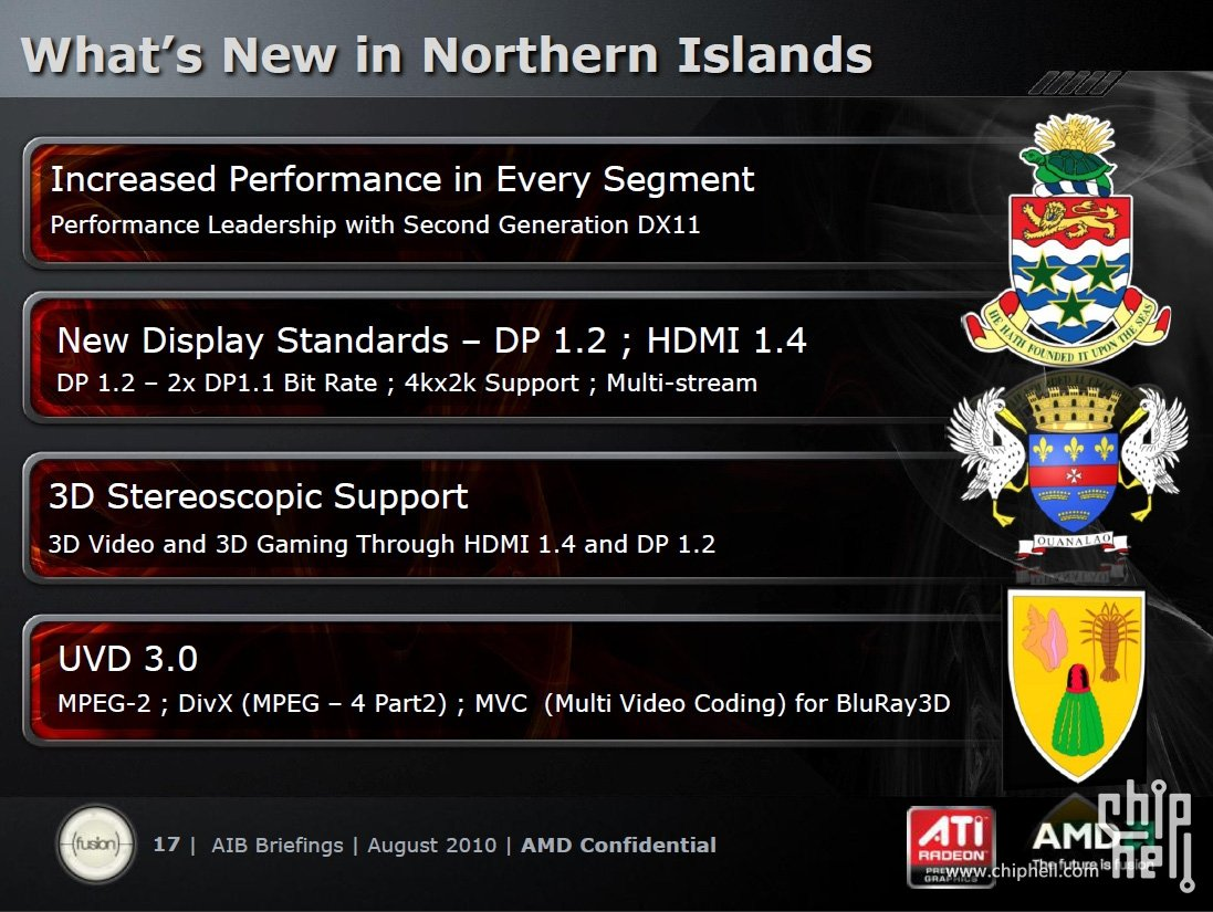 "AMDs ""Northern Islands"" alias Radeon HD 6000"