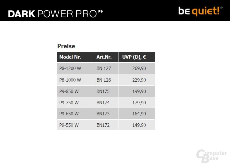 Be Quiet Dark Power Pro P9 - Preise