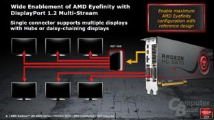 ATi Radeon HD 6800 Serie