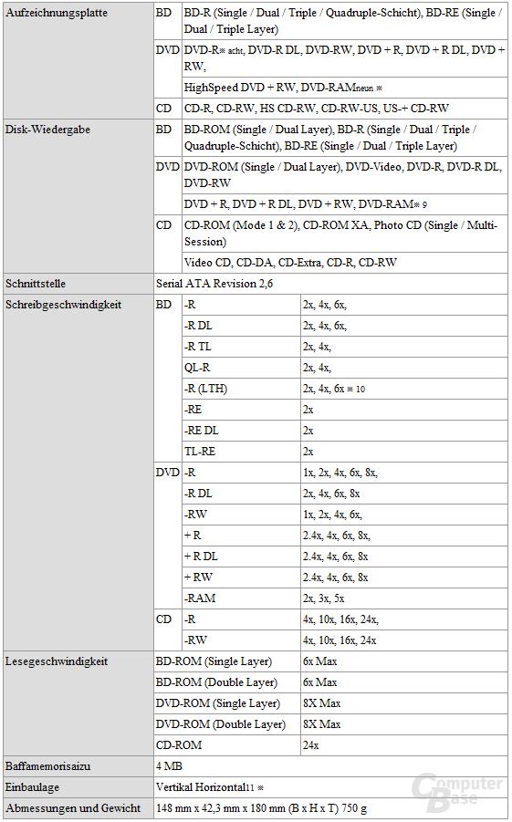 Technische Daten Pioneer BDR-206MBK