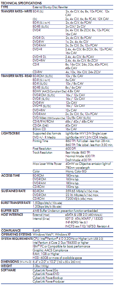 Technische Daten LG BE12LU30