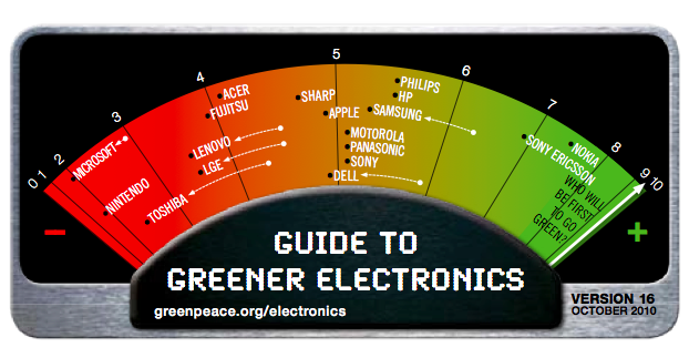 """Guide to Greener Electronics"" – Oktober 2010"