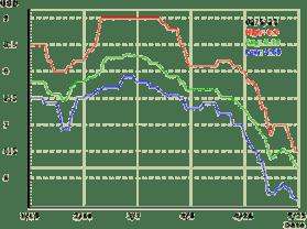 256Mbit (32M x 8) DDR266 SDRAM