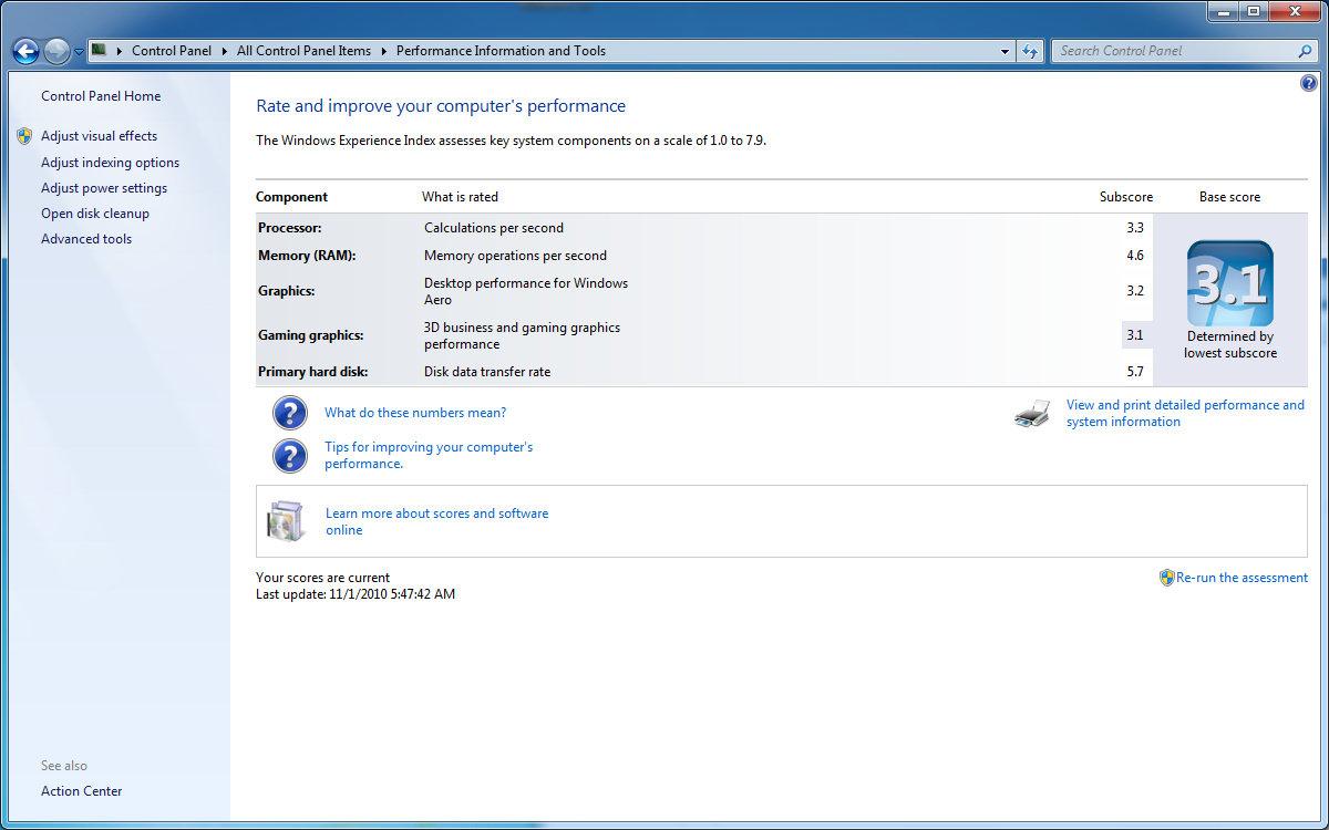 Atom D510 in der Windows-Performance