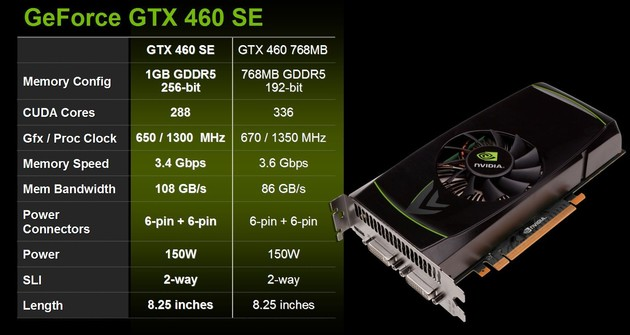 Angebliche Nvidia GeForce GTX 460 SE