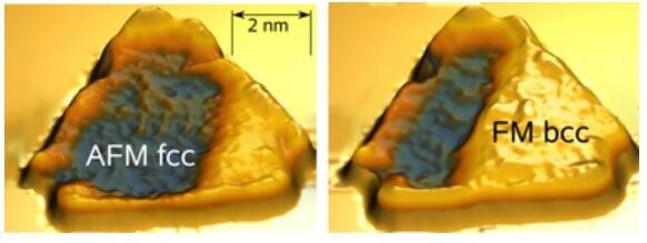 Zwei rastertunnelmikroskopische Aufnahmen derselben Eiseninsel vor und nach dem Schreiben mit einem elektrischen Feld: Links dominiert der antiferromagnetische Bereich (blau), rechts, nach dem Feldpuls, der ferromagnetische Bereich (gelb).
