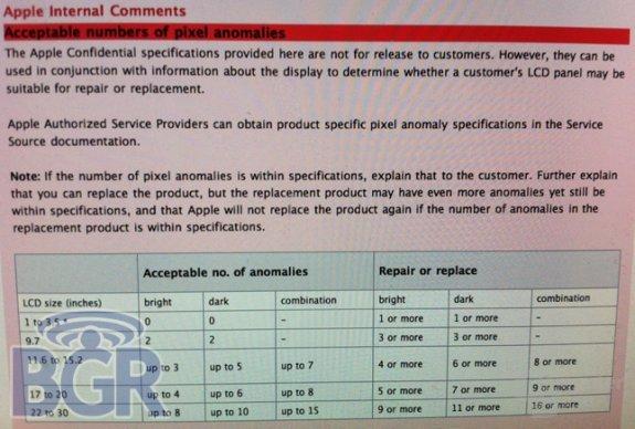 Apples Austauschpolitik bei Displays