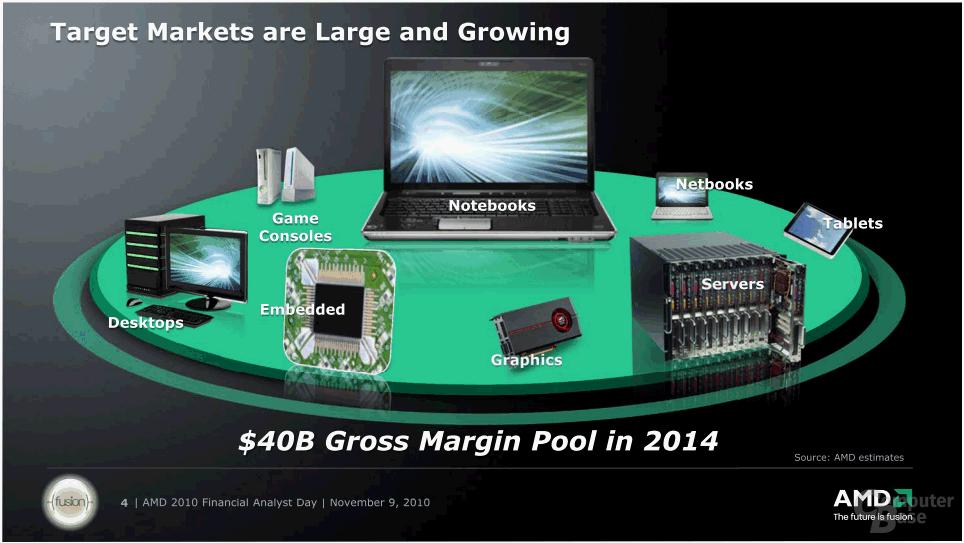 AMD Financial Analyst Day 2010