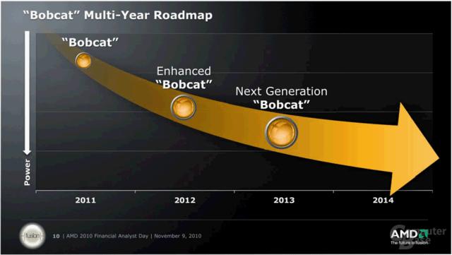 """AMD """"Bobcat"""""""