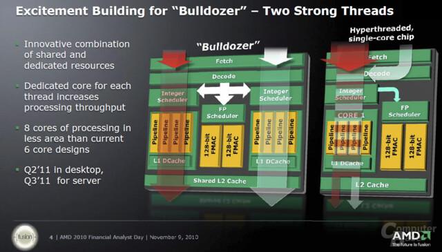 """""""Bulldozer"""" ab dem zweiten Quartal 2011"""