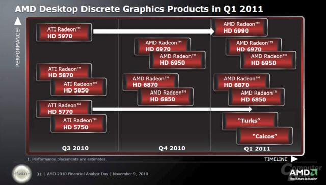 Desktop-Grafik