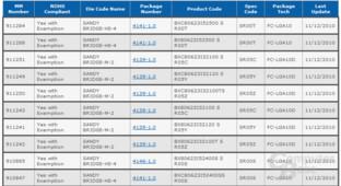 """Intel-Webseite zeigt """"Sandy Bridge"""" für Desktop"""