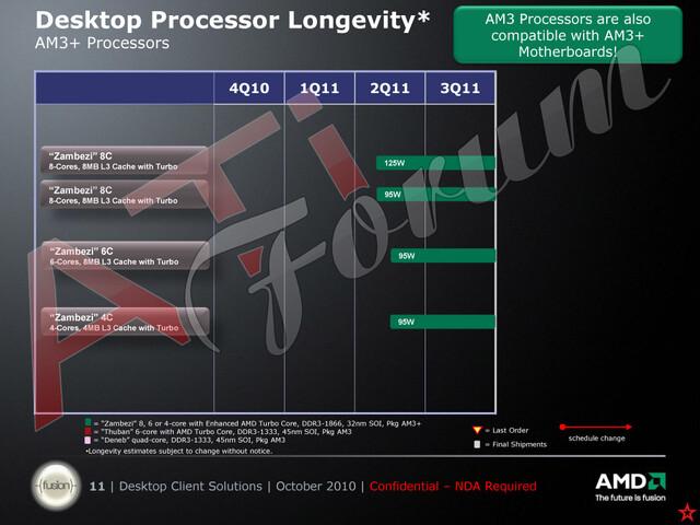 AMD Zambezi